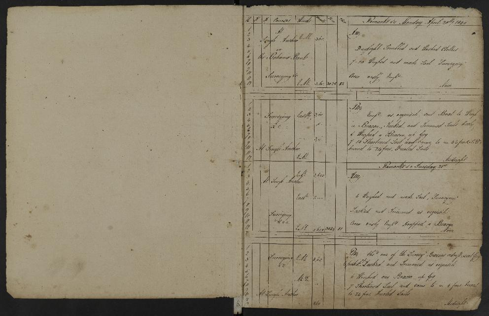 Image of page from logbook http://data.ceda.ac.uk/badc/corral/images/adm53_medium/p2768/med_adm53_p2768_004.jpg