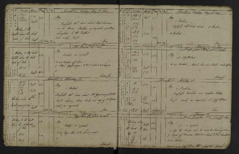Image of page from logbook http://data.ceda.ac.uk/badc/corral/images/adm53_medium/p2768/med_adm53_p2768_007.jpg