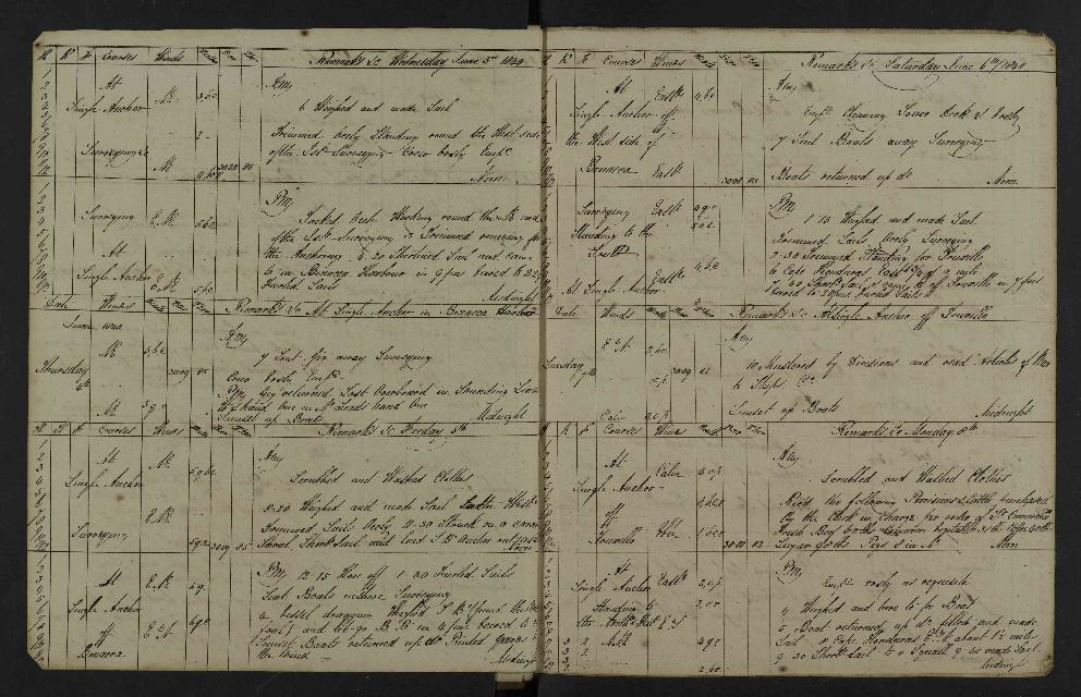 Image of page from logbook http://data.ceda.ac.uk/badc/corral/images/adm53_medium/p2768/med_adm53_p2768_013.jpg