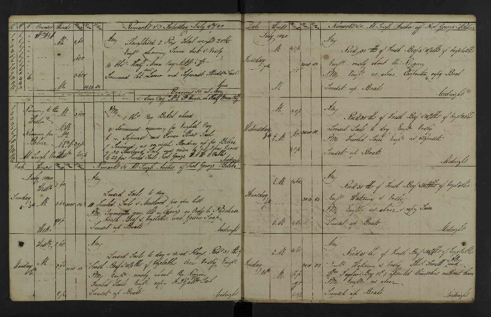 Image of page from logbook http://data.ceda.ac.uk/badc/corral/images/adm53_medium/p2768/med_adm53_p2768_018.jpg