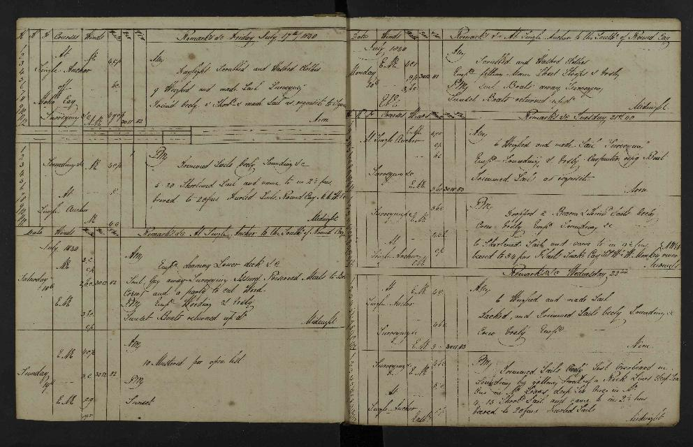 Image of page from logbook http://data.ceda.ac.uk/badc/corral/images/adm53_medium/p2768/med_adm53_p2768_020.jpg