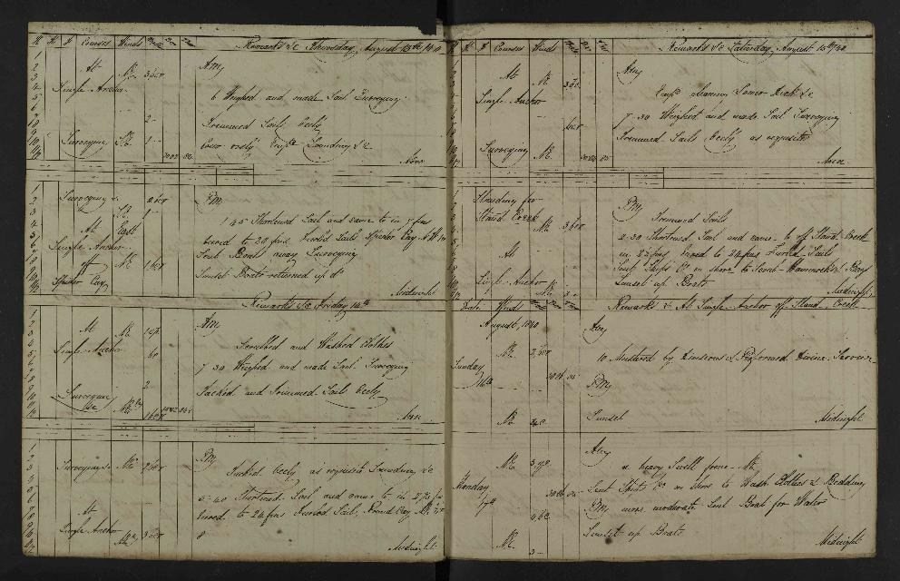 Image of page from logbook http://data.ceda.ac.uk/badc/corral/images/adm53_medium/p2768/med_adm53_p2768_025.jpg