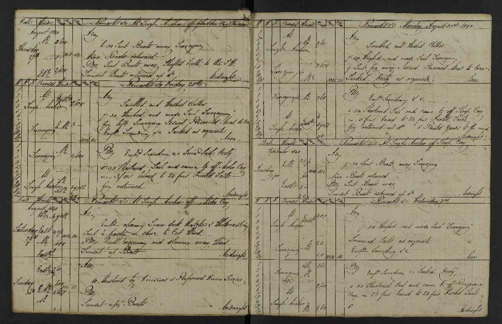Image of page from logbook http://data.ceda.ac.uk/badc/corral/images/adm53_medium/p2768/med_adm53_p2768_028.jpg