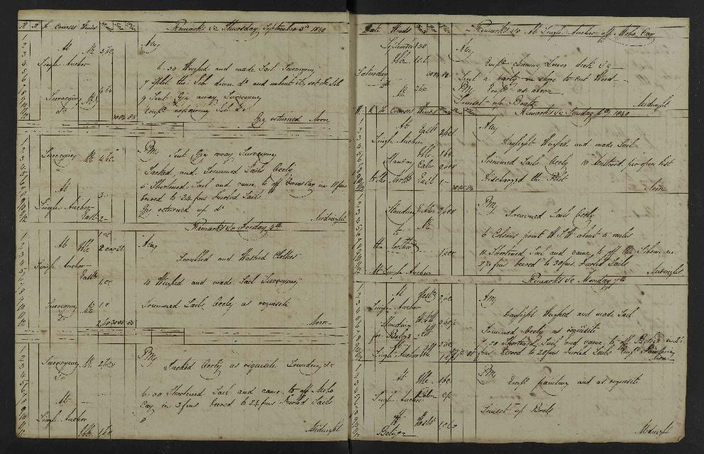 Image of page from logbook http://data.ceda.ac.uk/badc/corral/images/adm53_medium/p2768/med_adm53_p2768_029.jpg