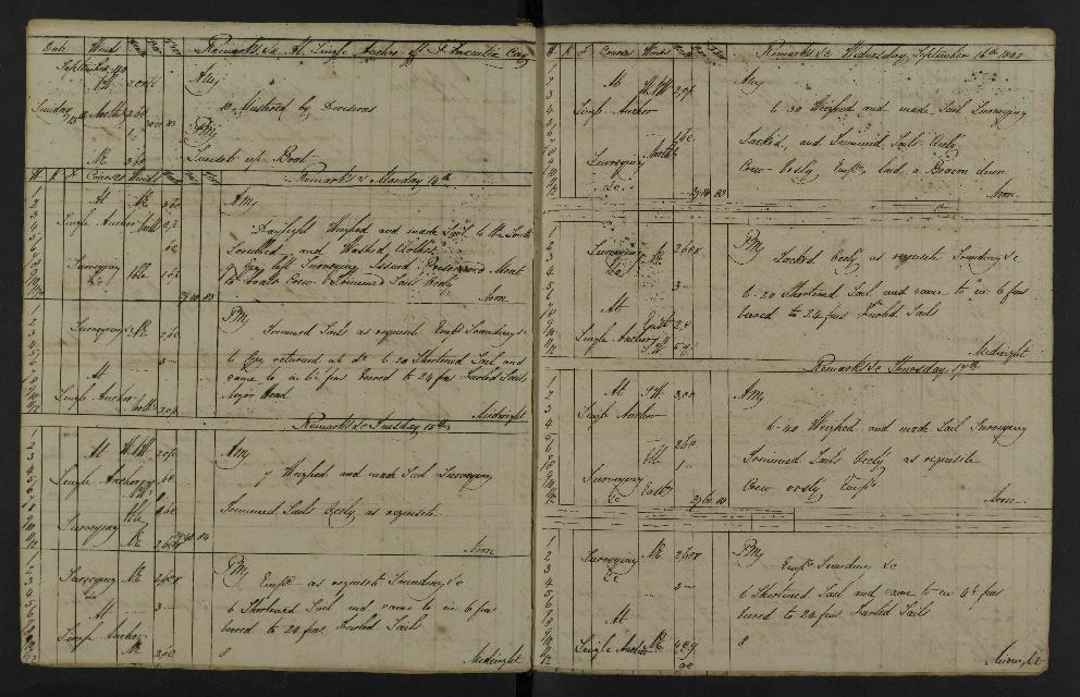 Image of page from logbook http://data.ceda.ac.uk/badc/corral/images/adm53_medium/p2768/med_adm53_p2768_031.jpg