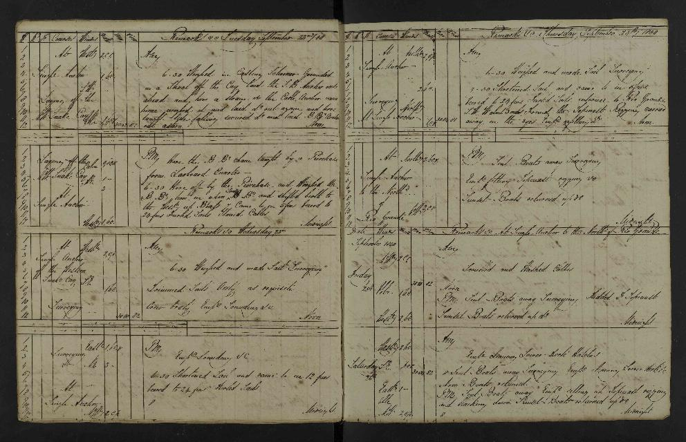 Image of page from logbook http://data.ceda.ac.uk/badc/corral/images/adm53_medium/p2768/med_adm53_p2768_033.jpg