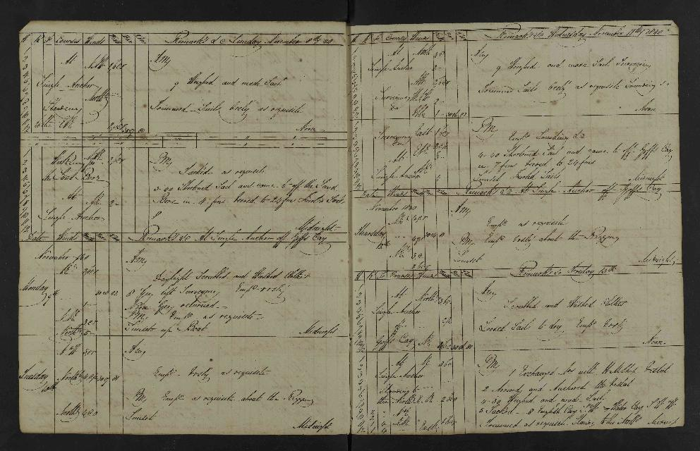 Image of page from logbook http://data.ceda.ac.uk/badc/corral/images/adm53_medium/p2768/med_adm53_p2768_041.jpg