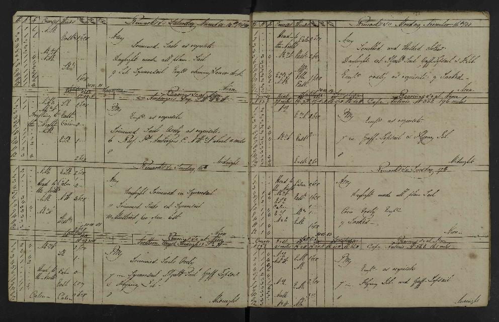 Image of page from logbook http://data.ceda.ac.uk/badc/corral/images/adm53_medium/p2768/med_adm53_p2768_042.jpg