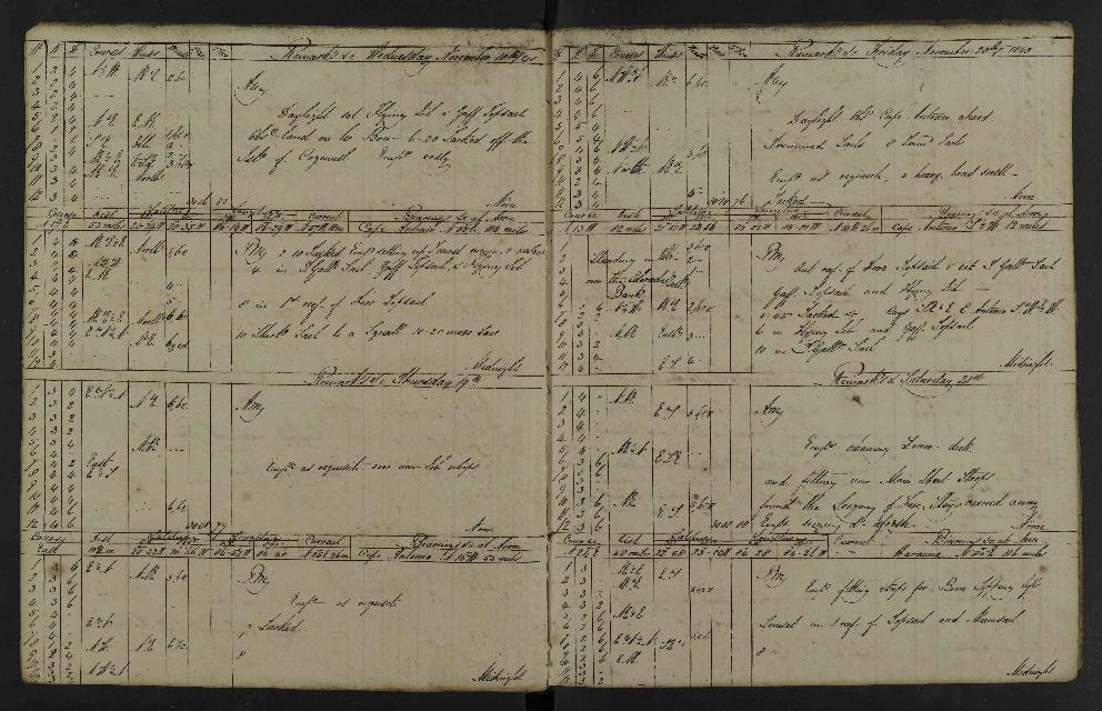 Image of page from logbook http://data.ceda.ac.uk/badc/corral/images/adm53_medium/p2768/med_adm53_p2768_043.jpg