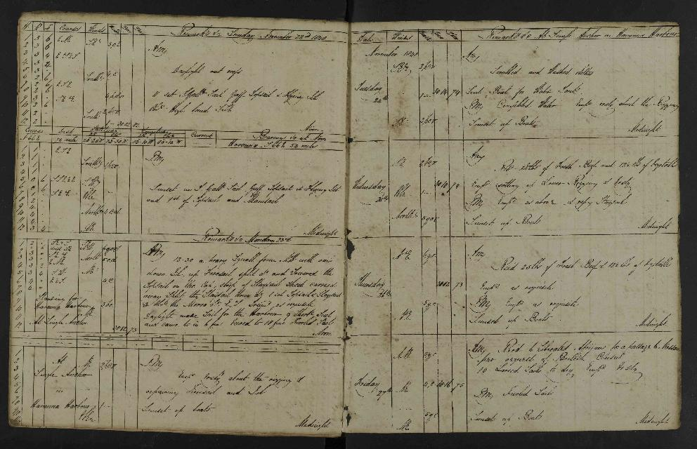Image of page from logbook http://data.ceda.ac.uk/badc/corral/images/adm53_medium/p2768/med_adm53_p2768_044.jpg