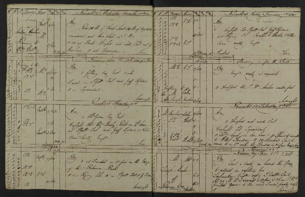 Image of page from logbook http://data.ceda.ac.uk/badc/corral/images/adm53_medium/p2768/med_adm53_p2768_050.jpg