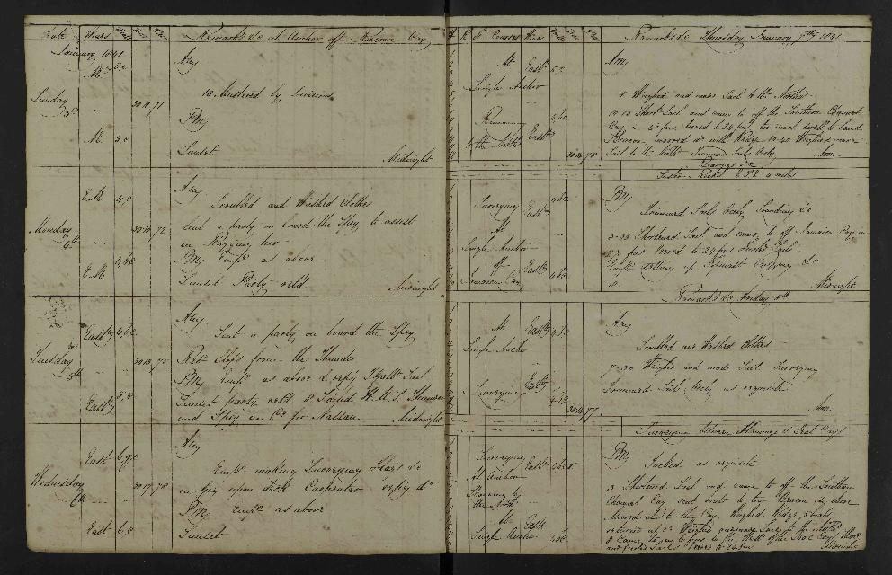 Image of page from logbook http://data.ceda.ac.uk/badc/corral/images/adm53_medium/p2768/med_adm53_p2768_051.jpg