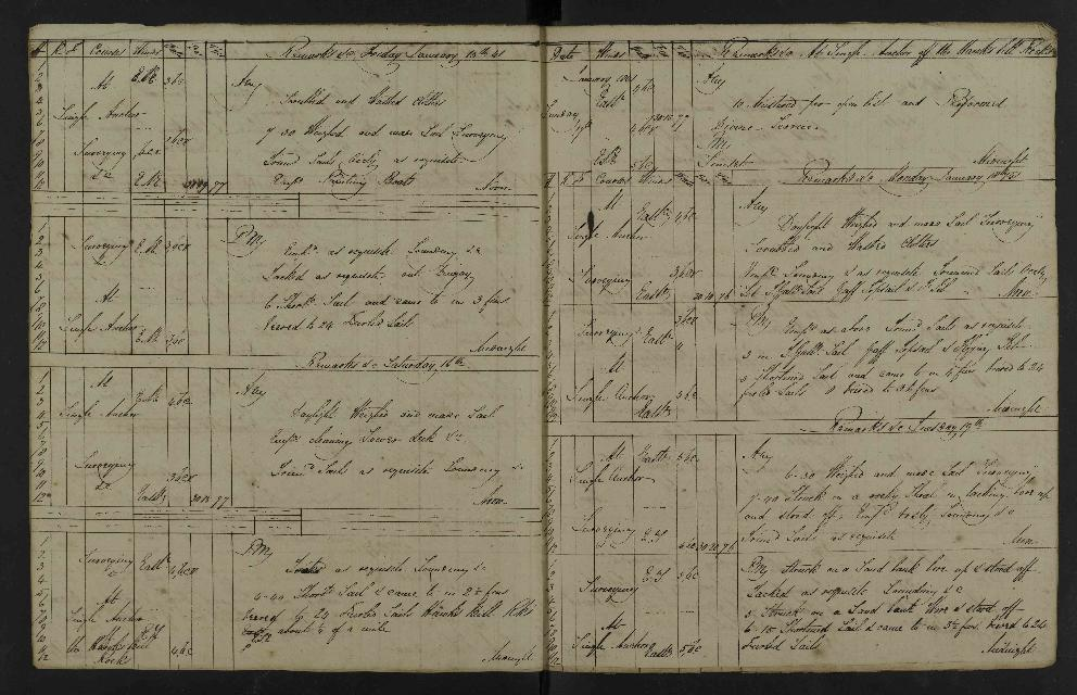 Image of page from logbook http://data.ceda.ac.uk/badc/corral/images/adm53_medium/p2768/med_adm53_p2768_053.jpg
