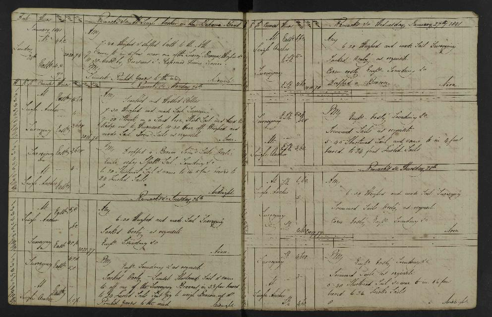 Image of page from logbook http://data.ceda.ac.uk/badc/corral/images/adm53_medium/p2768/med_adm53_p2768_055.jpg
