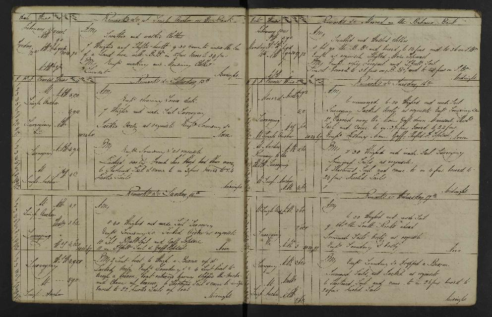 Image of page from logbook http://data.ceda.ac.uk/badc/corral/images/adm53_medium/p2768/med_adm53_p2768_059.jpg