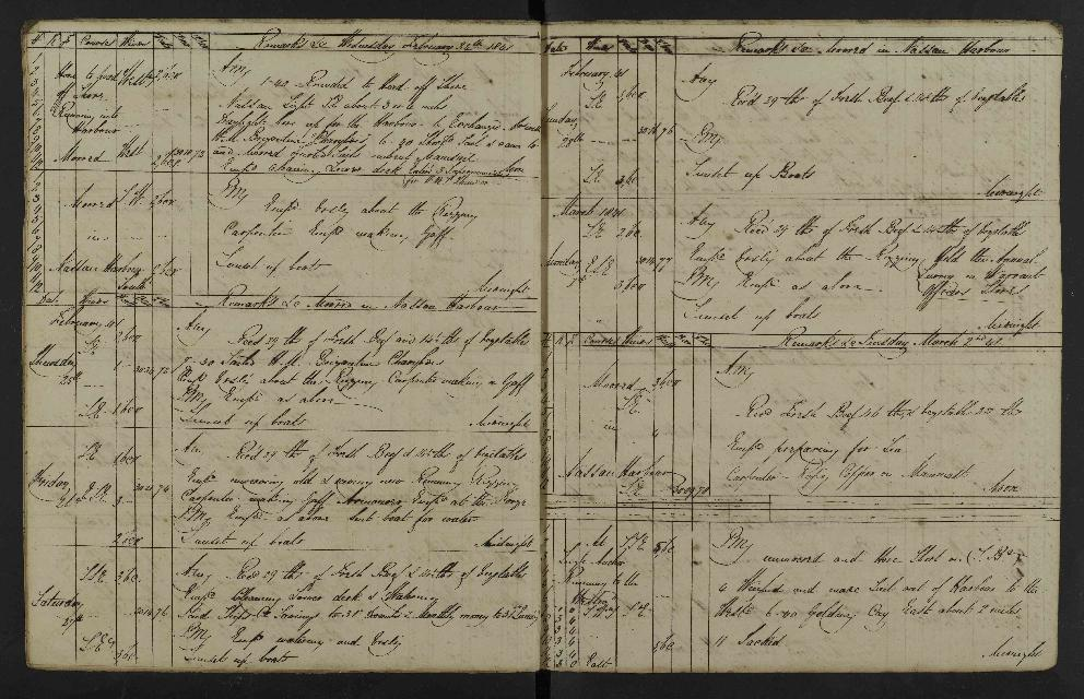Image of page from logbook http://data.ceda.ac.uk/badc/corral/images/adm53_medium/p2768/med_adm53_p2768_061.jpg