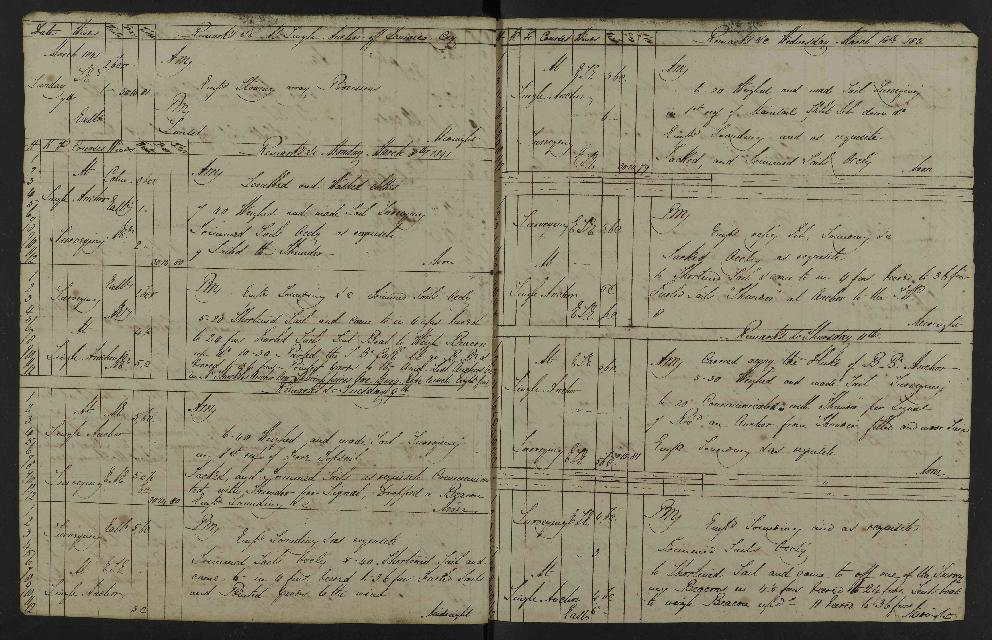 Image of page from logbook http://data.ceda.ac.uk/badc/corral/images/adm53_medium/p2768/med_adm53_p2768_063.jpg
