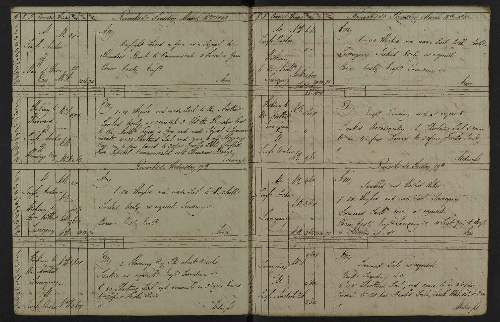 Image of page from logbook http://data.ceda.ac.uk/badc/corral/images/adm53_medium/p2768/med_adm53_p2768_065.jpg