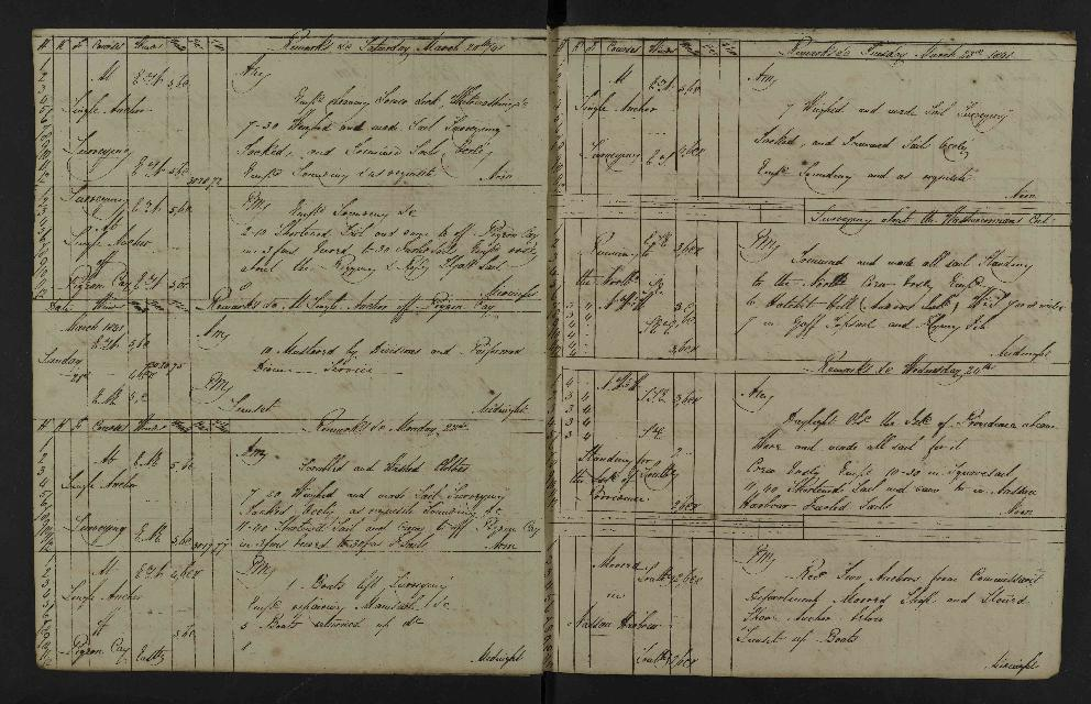 Image of page from logbook http://data.ceda.ac.uk/badc/corral/images/adm53_medium/p2768/med_adm53_p2768_066.jpg