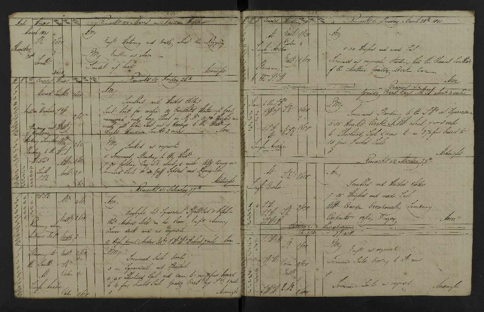 Image of page from logbook http://data.ceda.ac.uk/badc/corral/images/adm53_medium/p2768/med_adm53_p2768_067.jpg