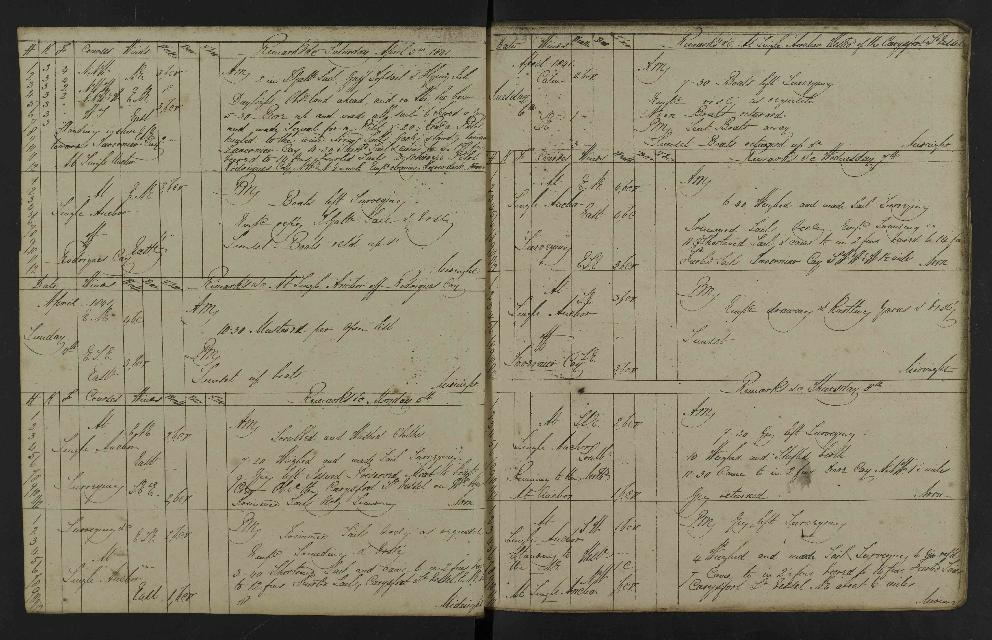 Image of page from logbook http://data.ceda.ac.uk/badc/corral/images/adm53_medium/p2768/med_adm53_p2768_069.jpg
