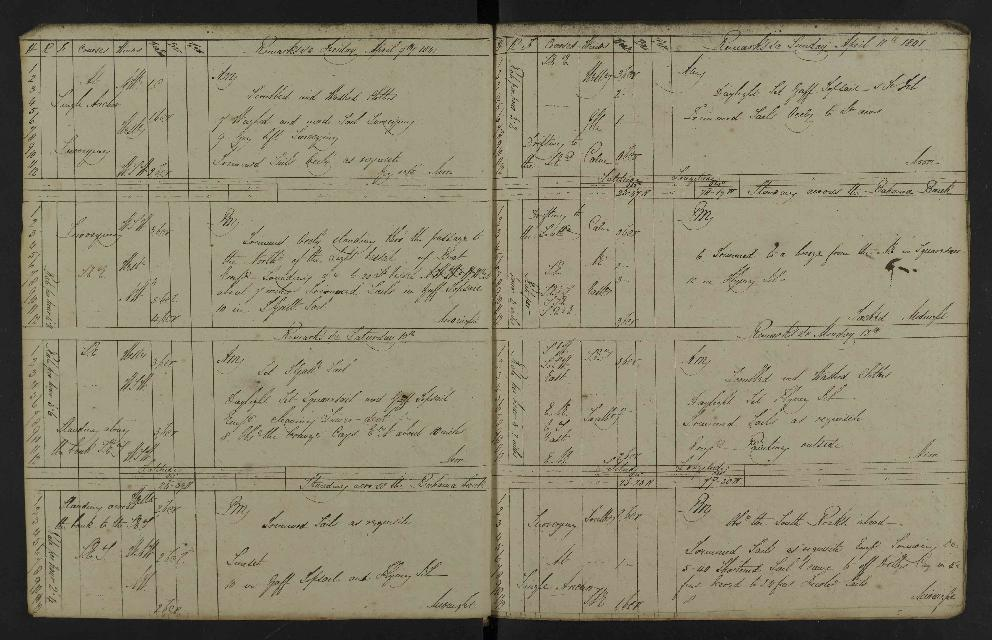 Image of page from logbook http://data.ceda.ac.uk/badc/corral/images/adm53_medium/p2768/med_adm53_p2768_070.jpg