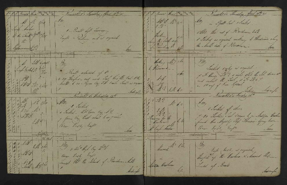 Image of page from logbook http://data.ceda.ac.uk/badc/corral/images/adm53_medium/p2768/med_adm53_p2768_071.jpg