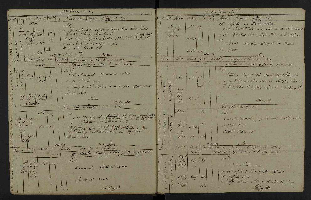 Image of page from logbook http://data.ceda.ac.uk/badc/corral/images/adm53_medium/p2768/med_adm53_p2768_074.jpg