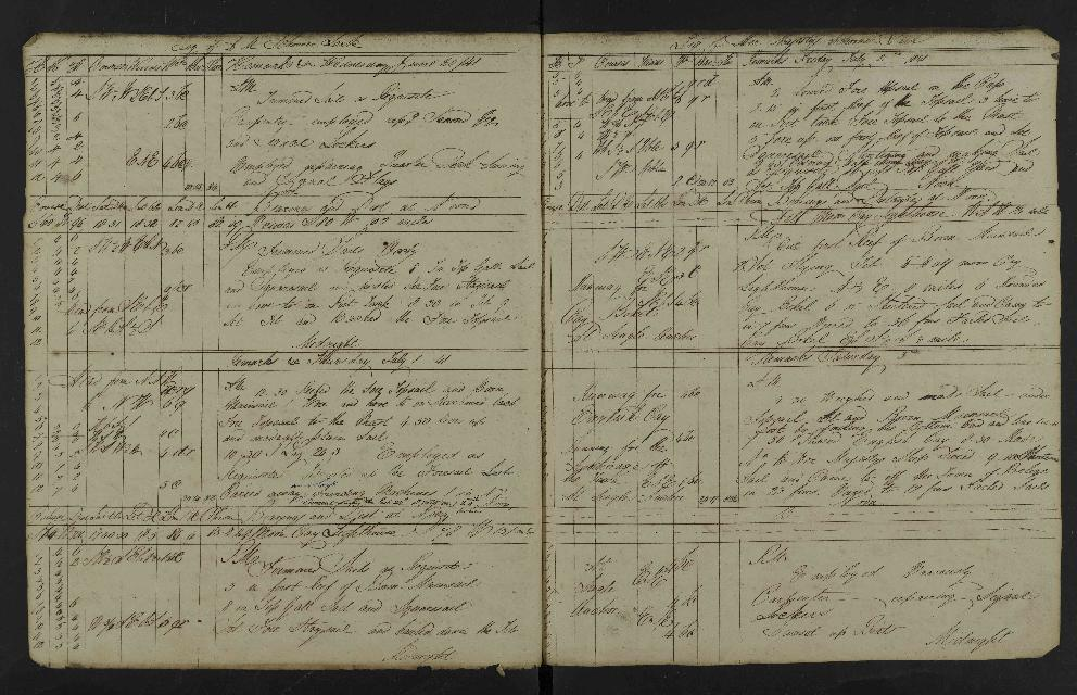 Image of page from logbook http://data.ceda.ac.uk/badc/corral/images/adm53_medium/p2768/med_adm53_p2768_082.jpg