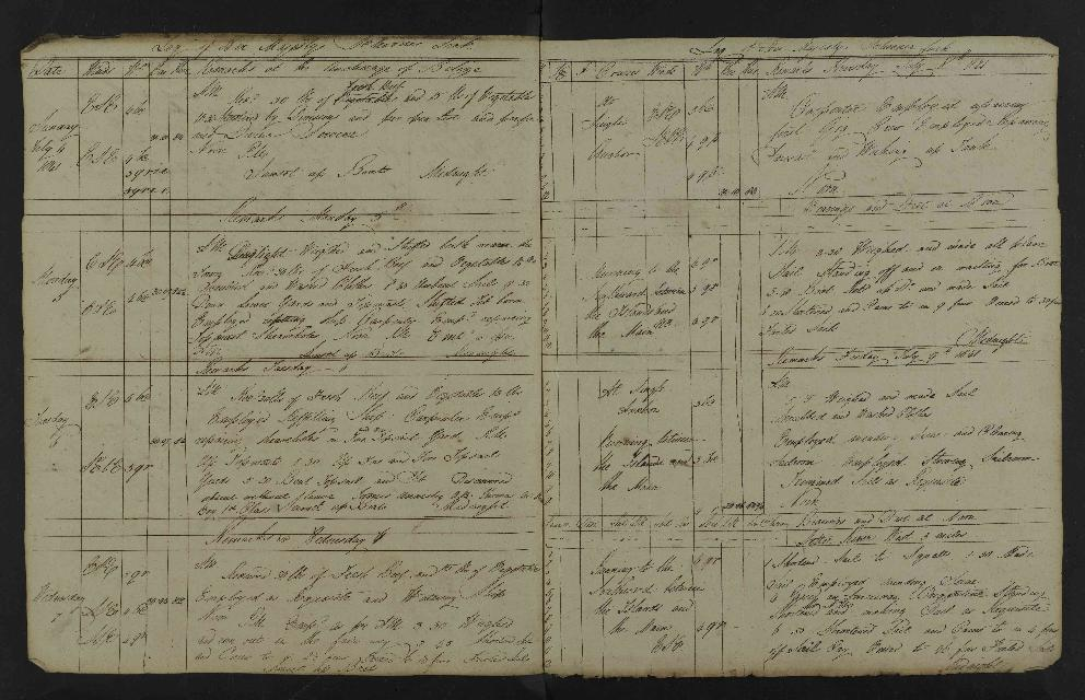 Image of page from logbook http://data.ceda.ac.uk/badc/corral/images/adm53_medium/p2768/med_adm53_p2768_083.jpg