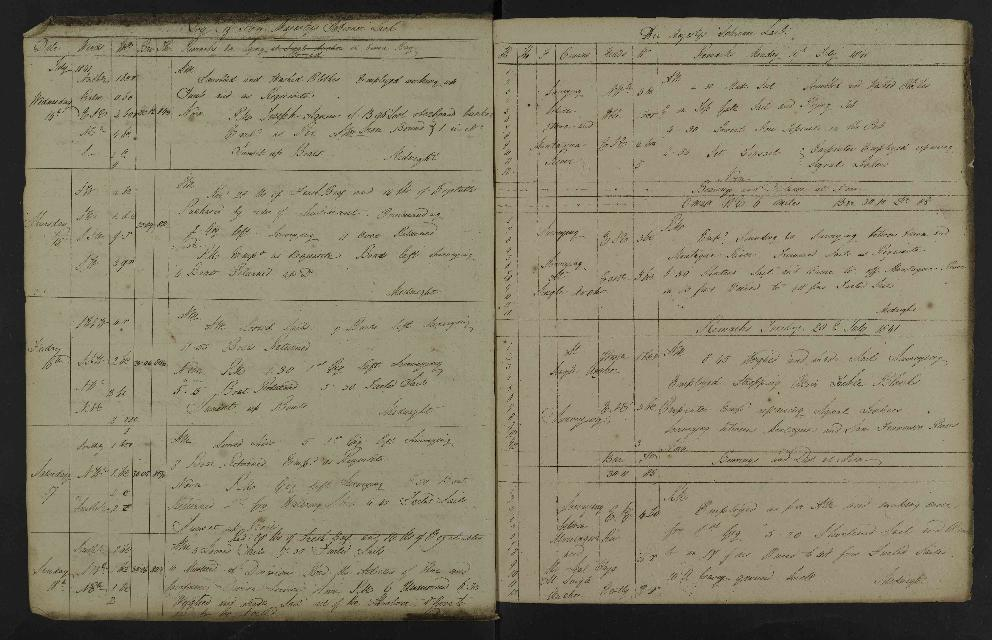 Image of page from logbook http://data.ceda.ac.uk/badc/corral/images/adm53_medium/p2768/med_adm53_p2768_085.jpg