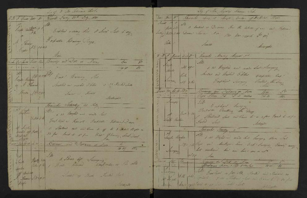 Image of page from logbook http://data.ceda.ac.uk/badc/corral/images/adm53_medium/p2768/med_adm53_p2768_088.jpg