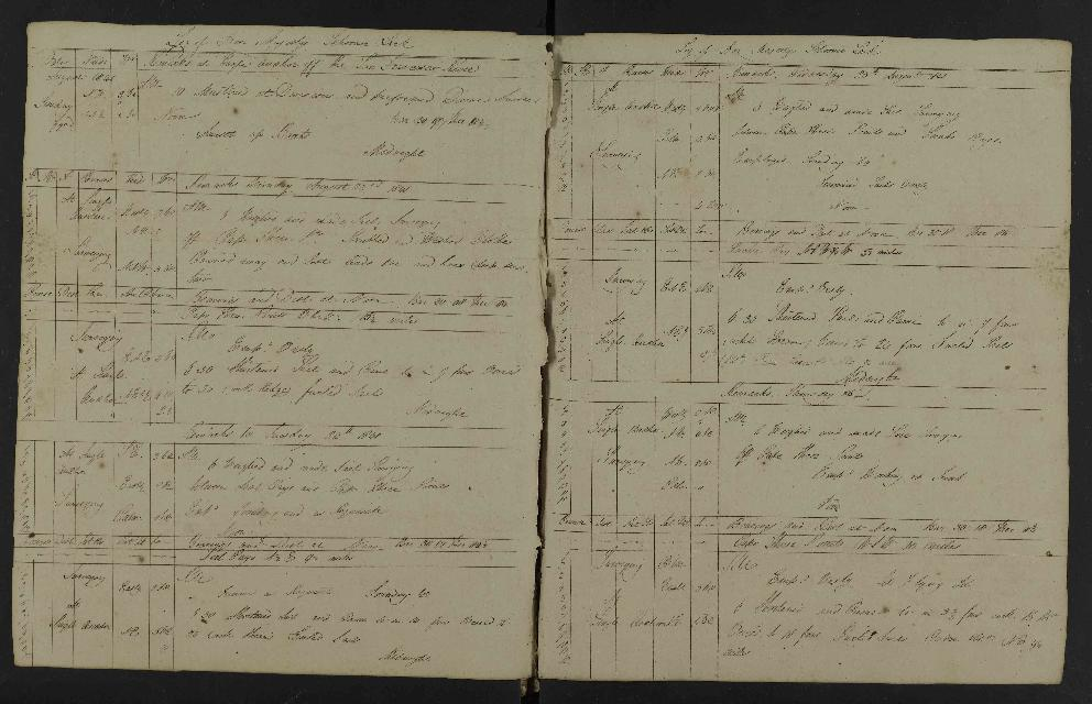 Image of page from logbook http://data.ceda.ac.uk/badc/corral/images/adm53_medium/p2768/med_adm53_p2768_093.jpg