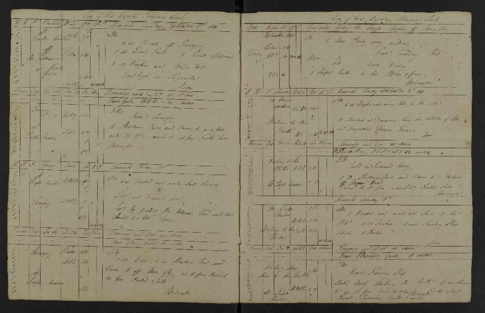 Image of page from logbook http://data.ceda.ac.uk/badc/corral/images/adm53_medium/p2768/med_adm53_p2768_095.jpg