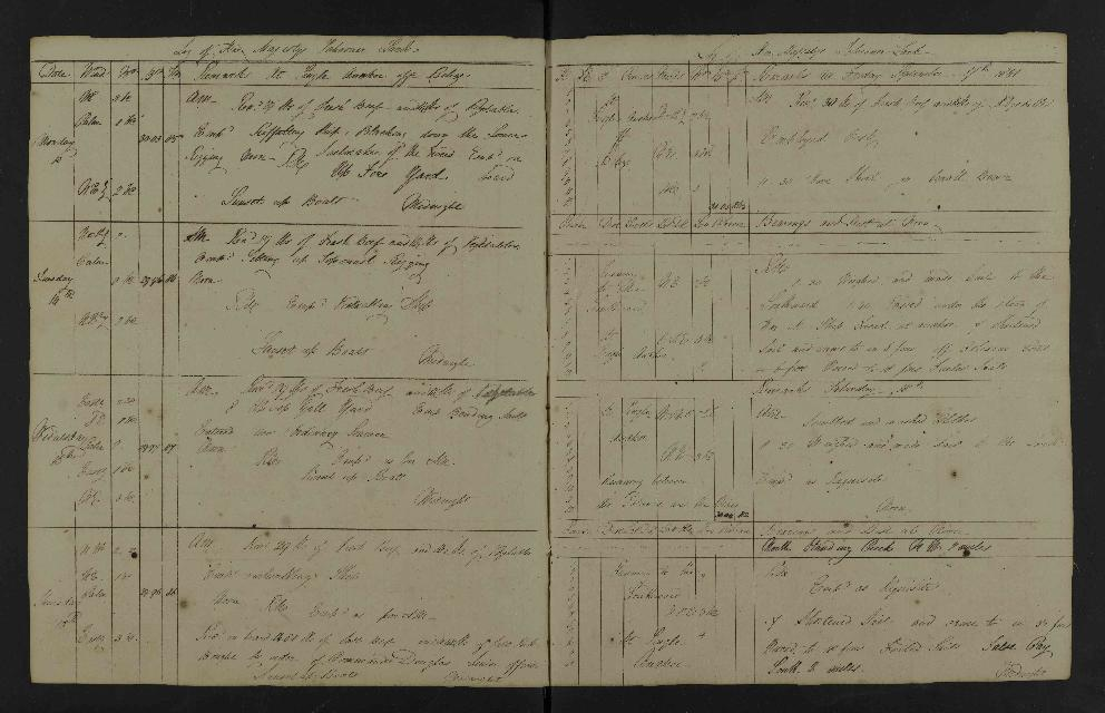 Image of page from logbook http://data.ceda.ac.uk/badc/corral/images/adm53_medium/p2768/med_adm53_p2768_097.jpg