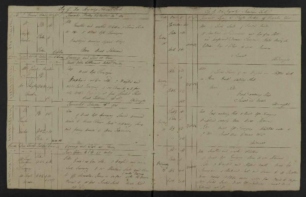Image of page from logbook http://data.ceda.ac.uk/badc/corral/images/adm53_medium/p2768/med_adm53_p2768_099.jpg