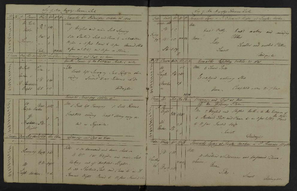 Image of page from logbook http://data.ceda.ac.uk/badc/corral/images/adm53_medium/p2768/med_adm53_p2768_104.jpg