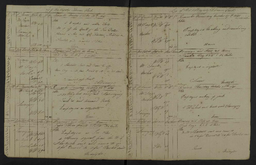 Image of page from logbook http://data.ceda.ac.uk/badc/corral/images/adm53_medium/p2768/med_adm53_p2768_105.jpg