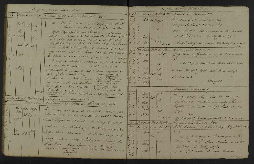 Image of page from logbook http://data.ceda.ac.uk/badc/corral/images/adm53_medium/p2768/med_adm53_p2768_108.jpg