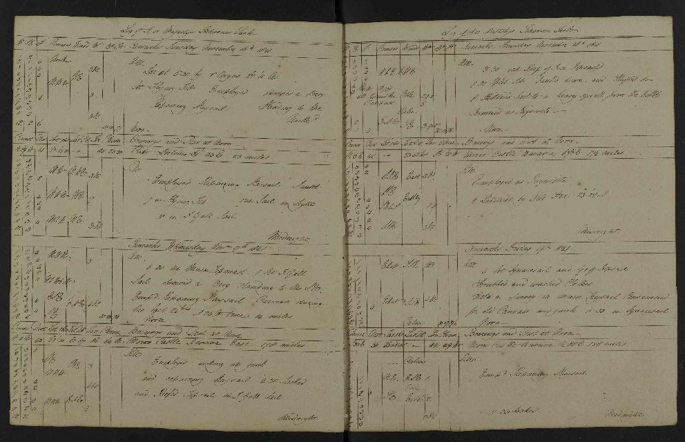 Image of page from logbook http://data.ceda.ac.uk/badc/corral/images/adm53_medium/p2768/med_adm53_p2768_110.jpg