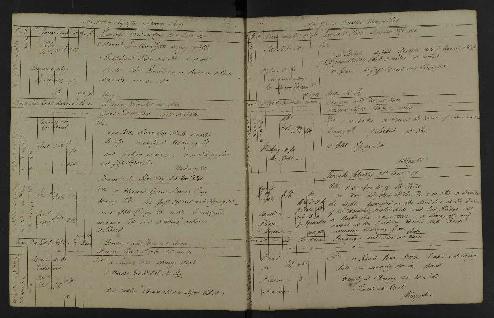 Image of page from logbook http://data.ceda.ac.uk/badc/corral/images/adm53_medium/p2768/med_adm53_p2768_112.jpg