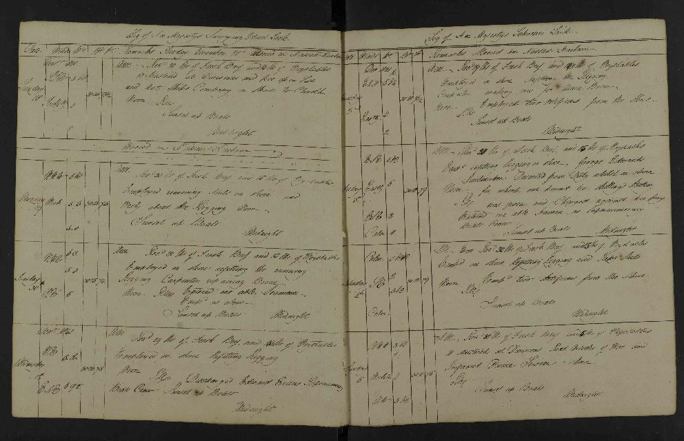 Image of page from logbook http://data.ceda.ac.uk/badc/corral/images/adm53_medium/p2768/med_adm53_p2768_113.jpg