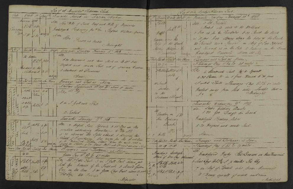 Image of page from logbook http://data.ceda.ac.uk/badc/corral/images/adm53_medium/p2768/med_adm53_p2768_119.jpg