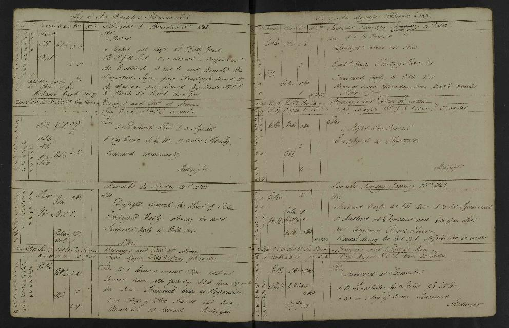 Image of page from logbook http://data.ceda.ac.uk/badc/corral/images/adm53_medium/p2768/med_adm53_p2768_120.jpg