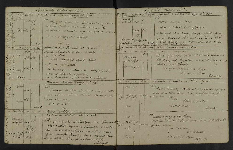 Image of page from logbook http://data.ceda.ac.uk/badc/corral/images/adm53_medium/p2768/med_adm53_p2768_121.jpg