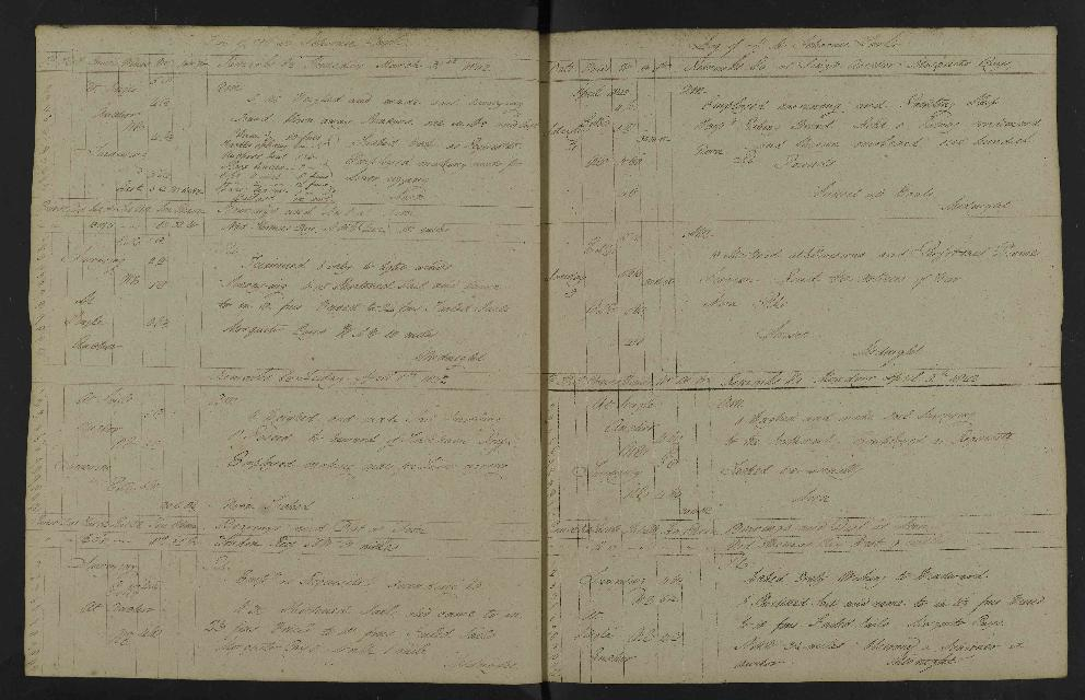 Image of page from logbook http://data.ceda.ac.uk/badc/corral/images/adm53_medium/p2768/med_adm53_p2768_135.jpg
