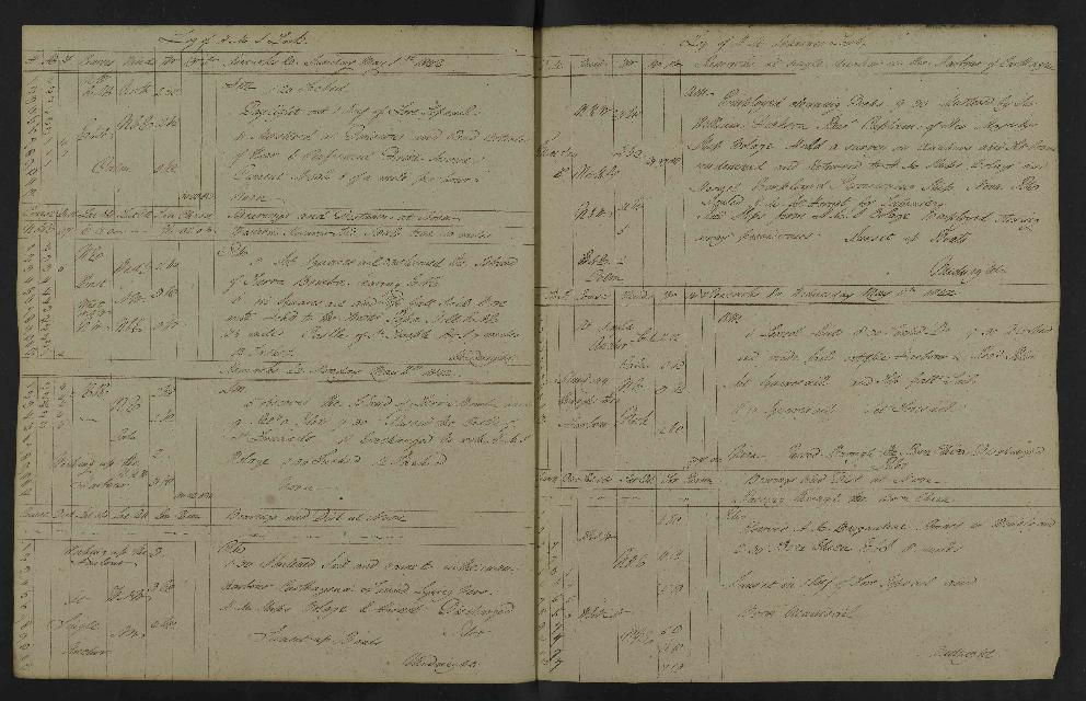 Image of page from logbook http://data.ceda.ac.uk/badc/corral/images/adm53_medium/p2768/med_adm53_p2768_141.jpg