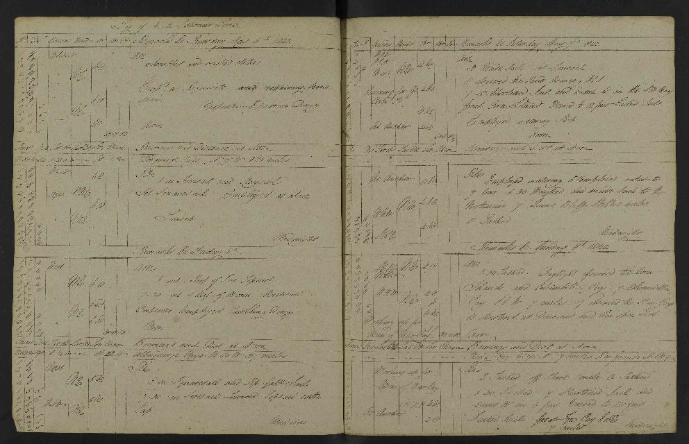 Image of page from logbook http://data.ceda.ac.uk/badc/corral/images/adm53_medium/p2768/med_adm53_p2768_142.jpg