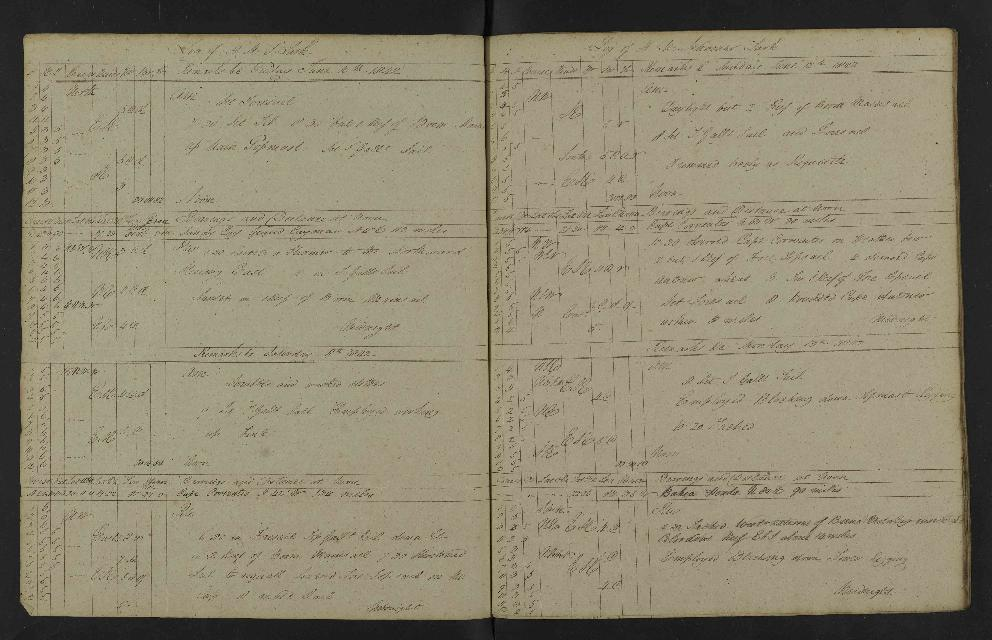 Image of page from logbook http://data.ceda.ac.uk/badc/corral/images/adm53_medium/p2768/med_adm53_p2768_150.jpg