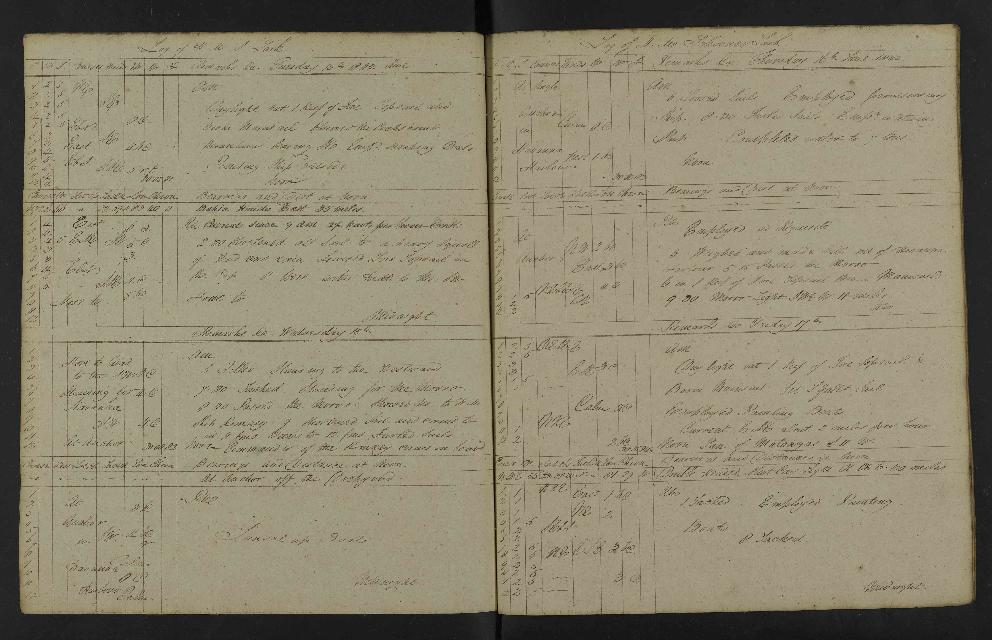 Image of page from logbook http://data.ceda.ac.uk/badc/corral/images/adm53_medium/p2768/med_adm53_p2768_151.jpg